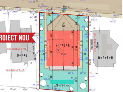 Proiect nou in zona premium a cartierului Zorilor, 2 minute de Sigma!